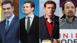 El CIS vuelve a dar la victoria al PSOE, con el PP a doce puntos y C.s y Podemos empatados